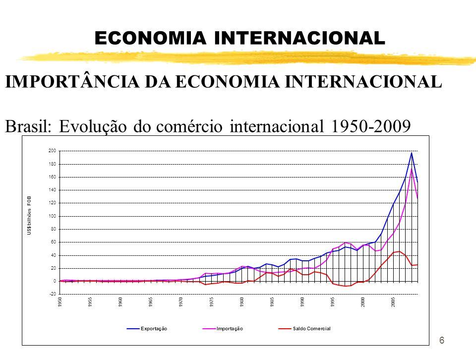 IMPORTÂNCIA DA ECONOMIA INTERNACIONAL