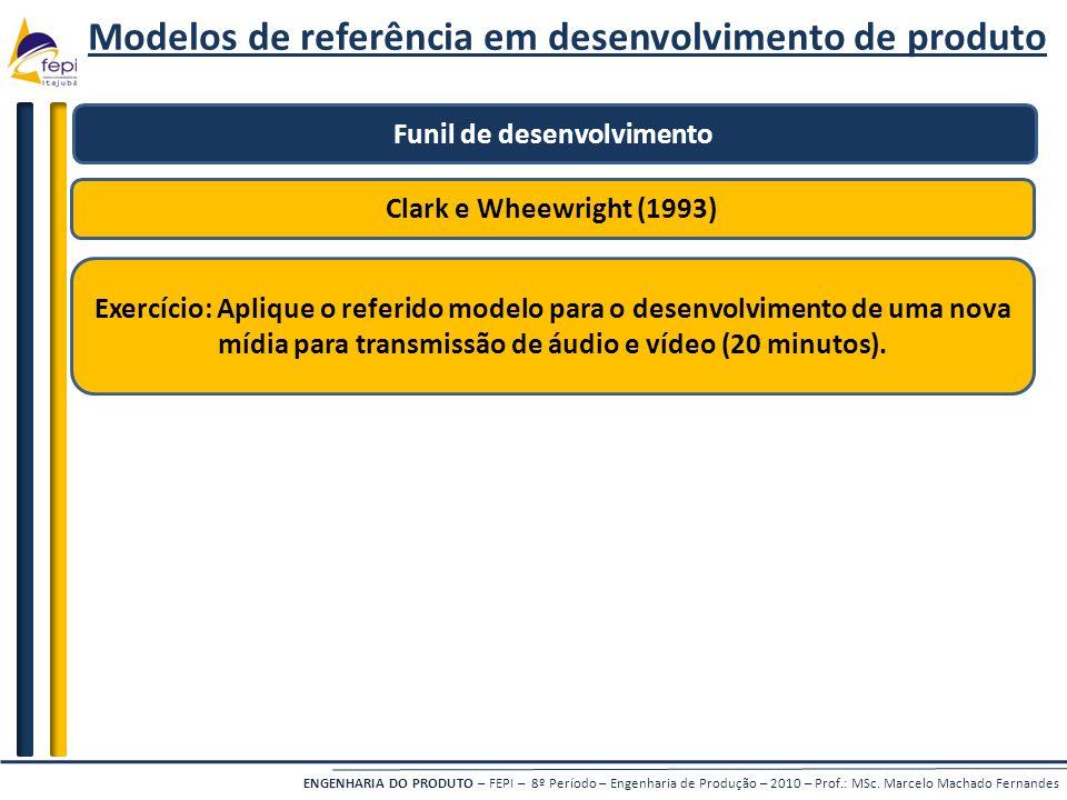 Modelos de referência em desenvolvimento de produto
