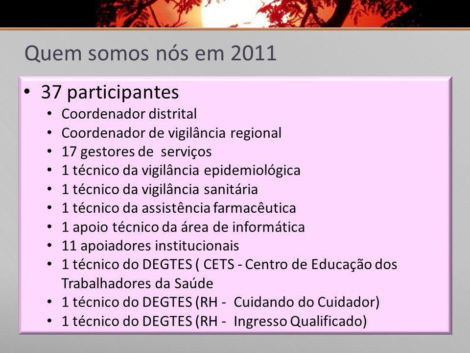 Quem somos nós em 2011 37 participantes Coordenador distrital