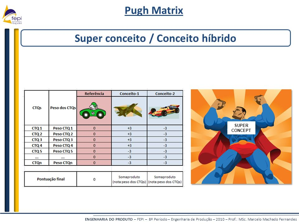 Super conceito / Conceito híbrido