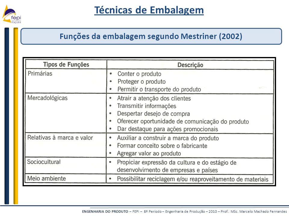 Funções da embalagem segundo Mestriner (2002)