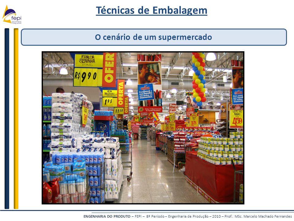 O cenário de um supermercado
