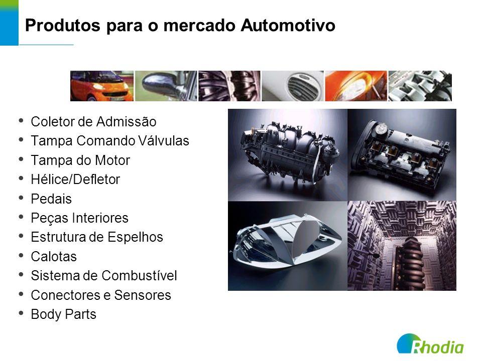 Produtos para o mercado Automotivo