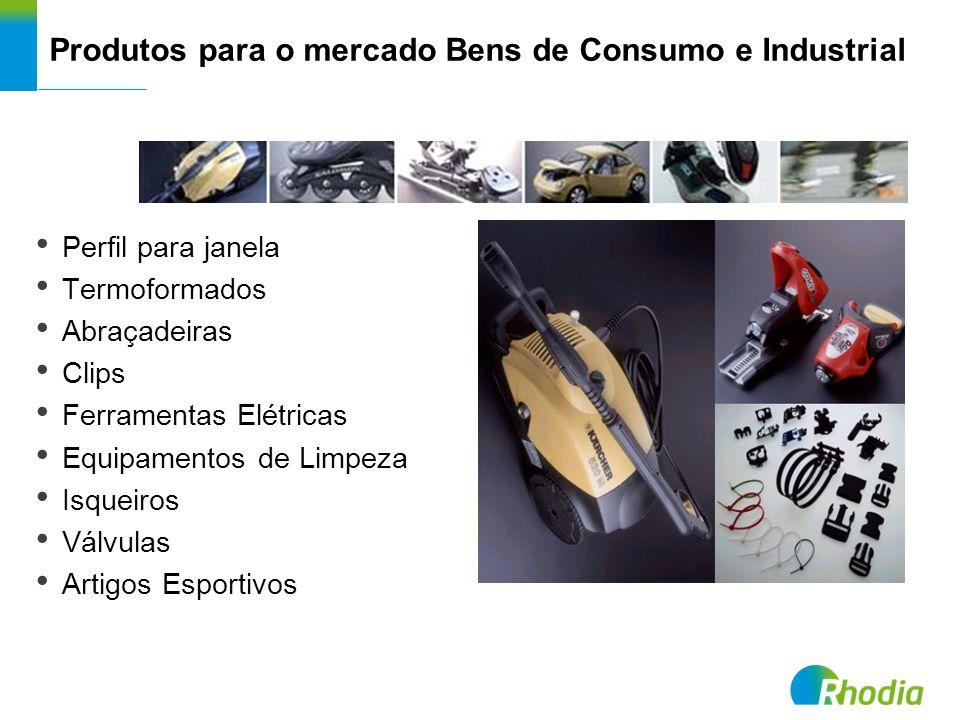 Produtos para o mercado Bens de Consumo e Industrial
