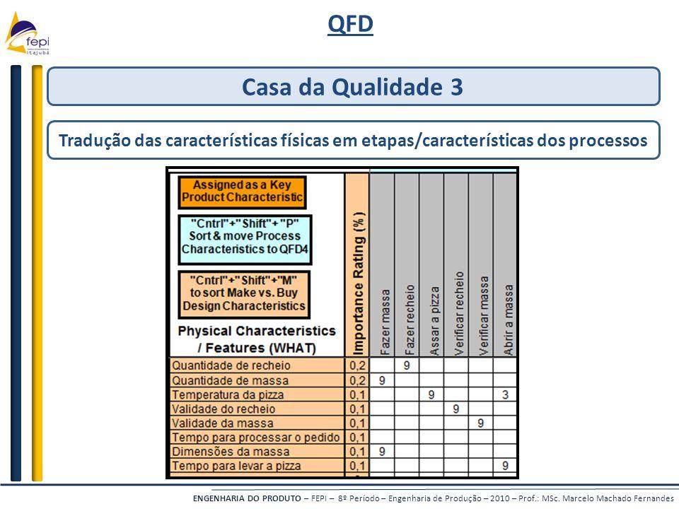 QFDCasa da Qualidade 3.