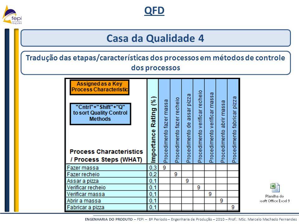 QFDCasa da Qualidade 4.