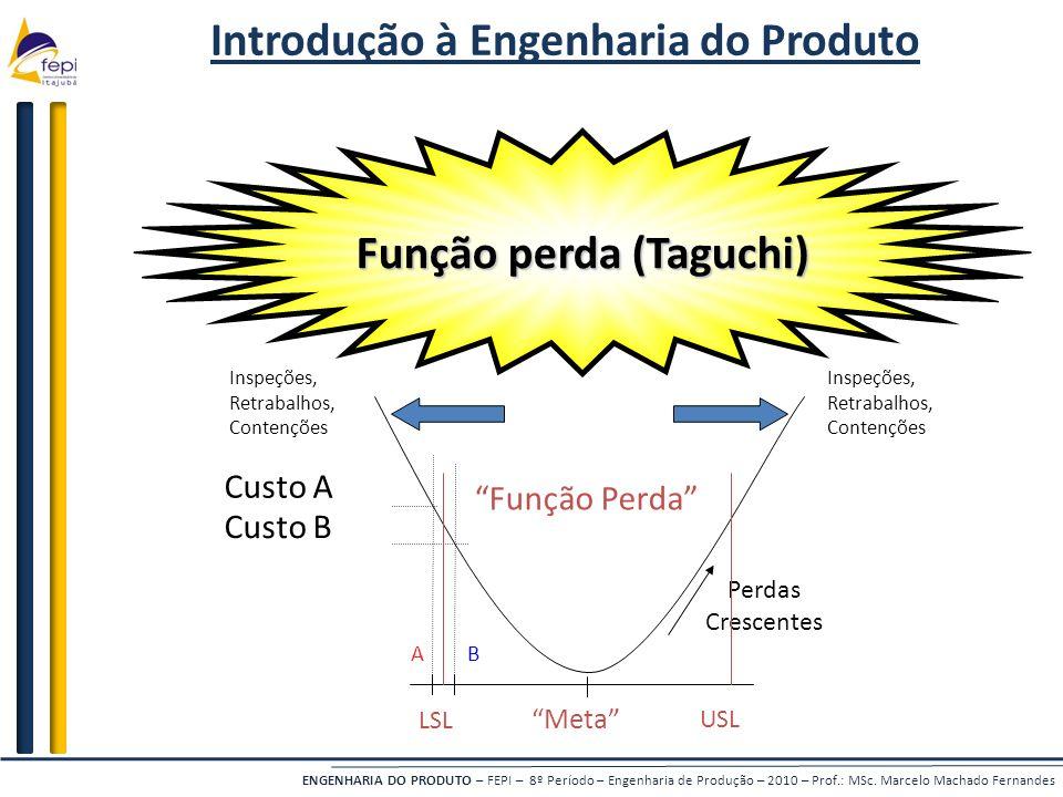 Introdução à Engenharia do Produto Função perda (Taguchi)