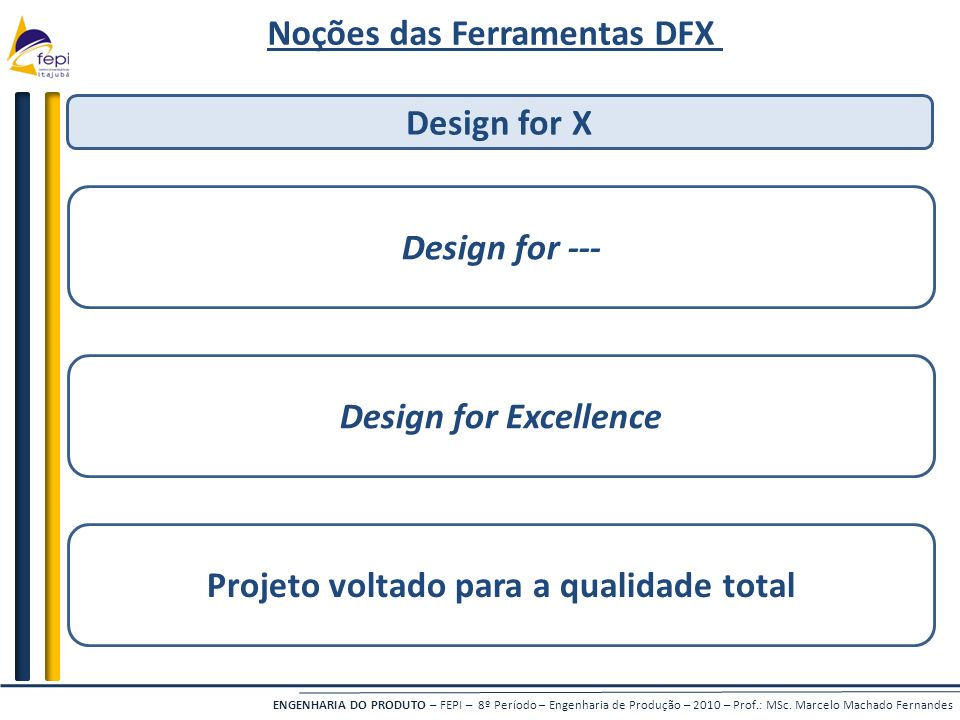 Noções das Ferramentas DFX Projeto voltado para a qualidade total