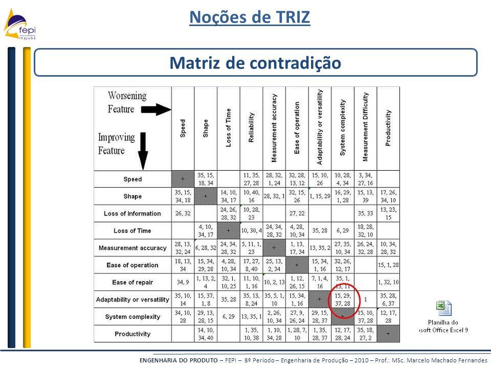 Noções de TRIZ Matriz de contradição
