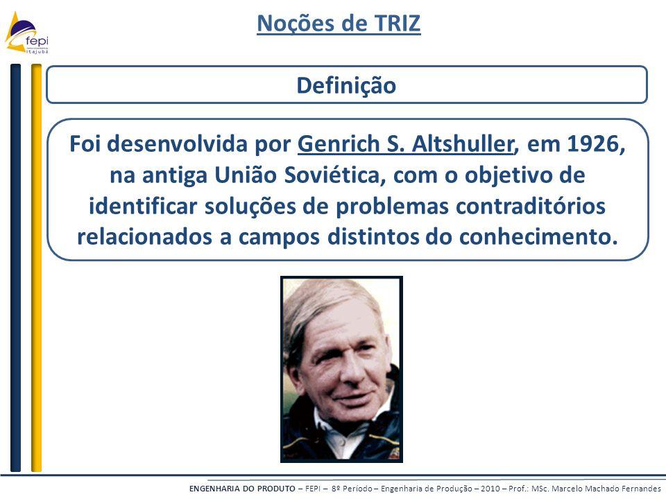 Noções de TRIZ Definição.