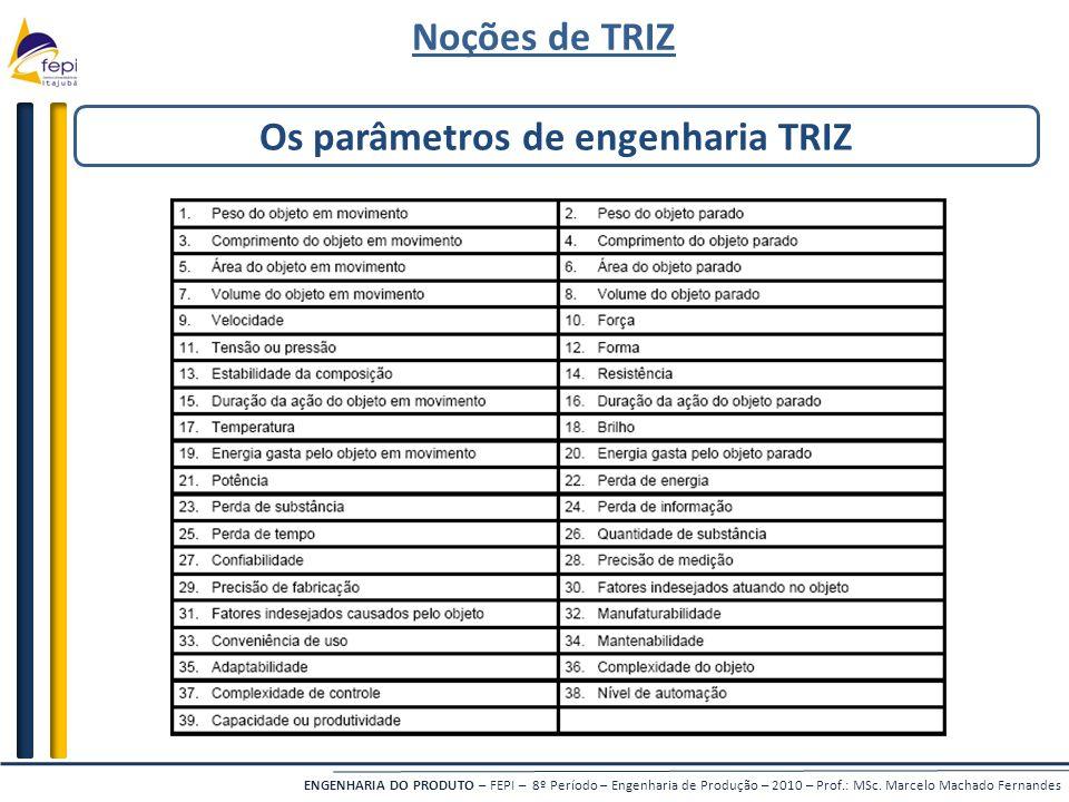 Os parâmetros de engenharia TRIZ