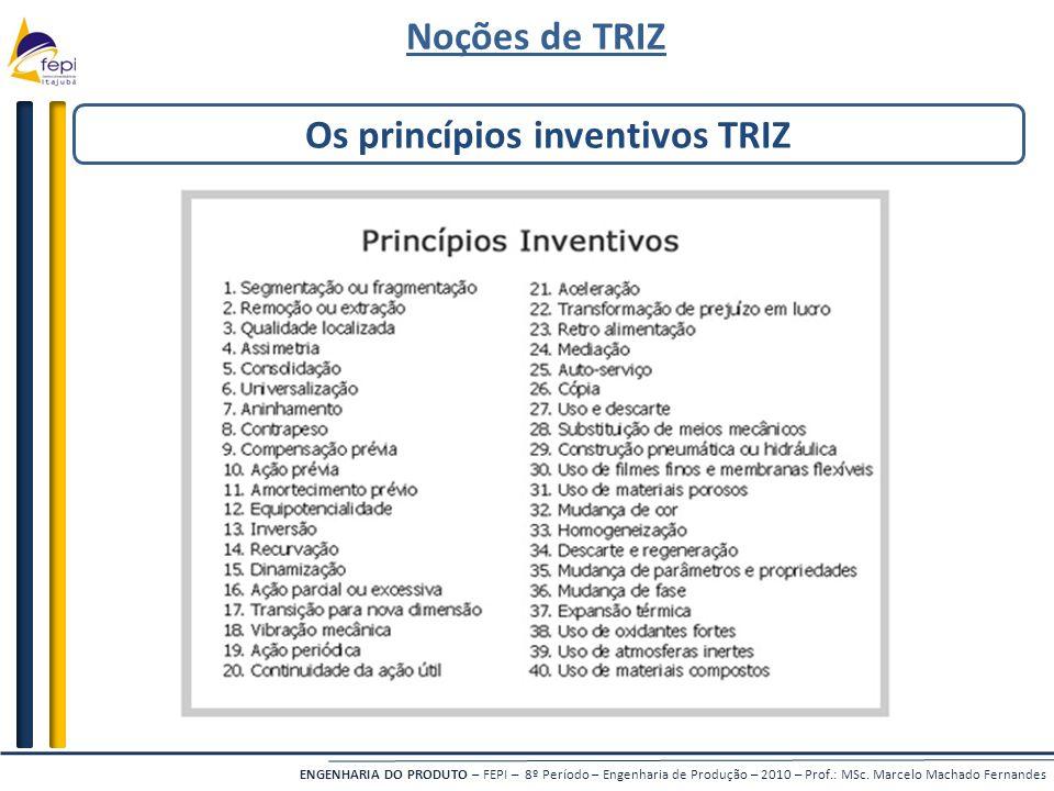 Os princípios inventivos TRIZ