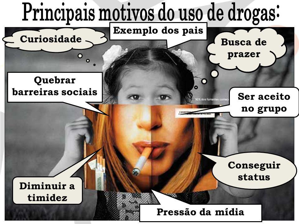 Principais motivos do uso de drogas: Quebrar barreiras sociais