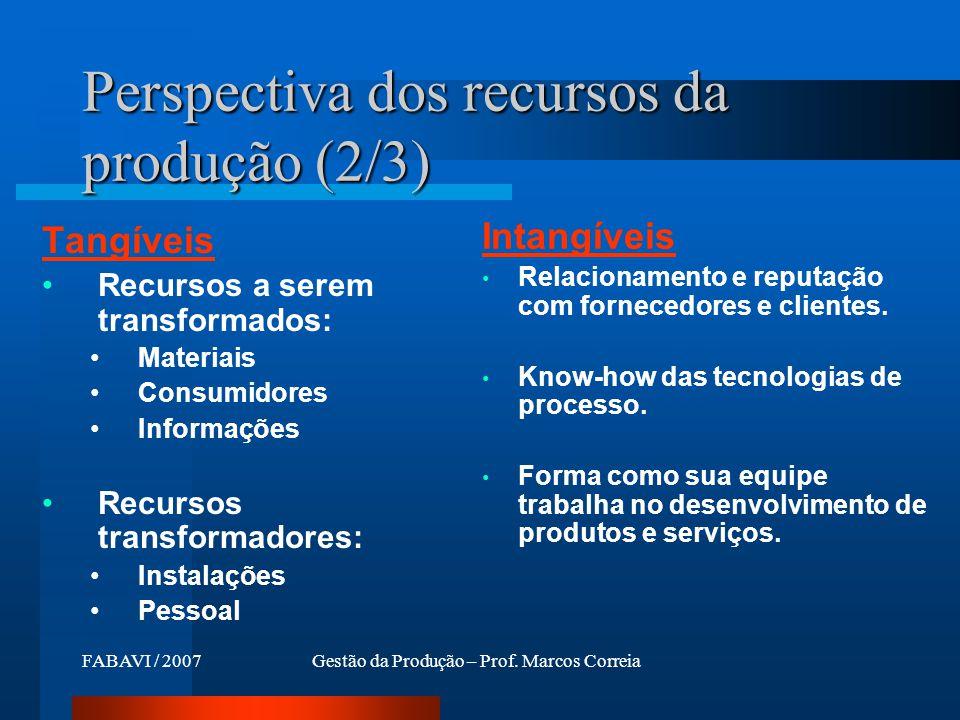 Perspectiva dos recursos da produção (2/3)