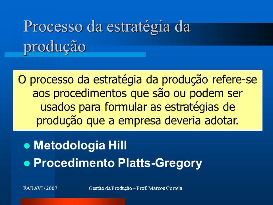 Processo da estratégia da produção