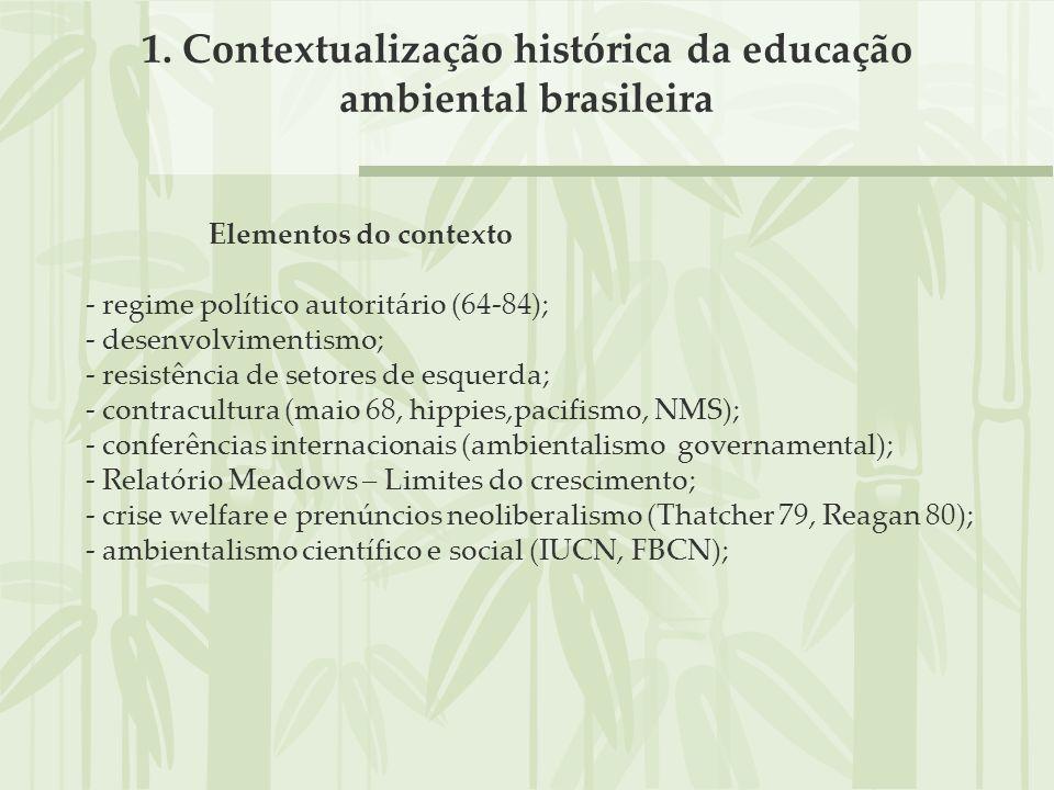1. Contextualização histórica da educação ambiental brasileira