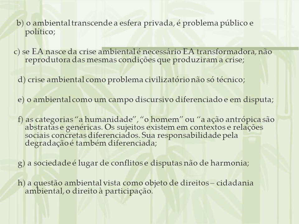 b) o ambiental transcende a esfera privada, é problema público e político;