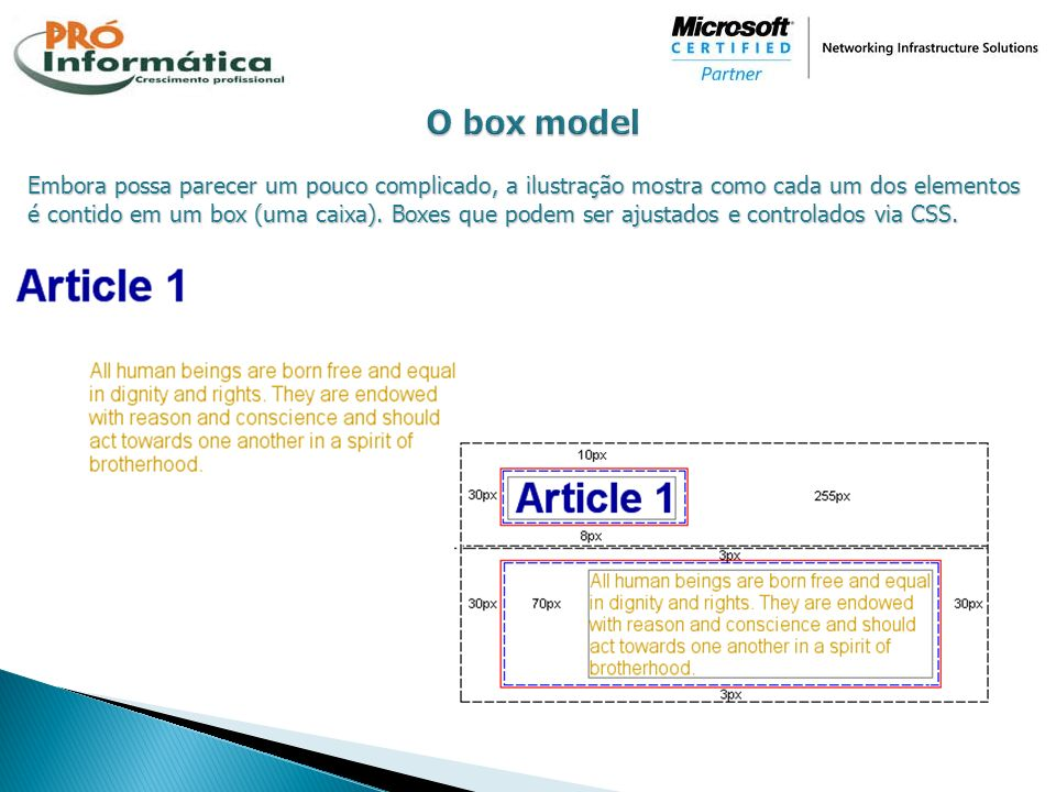 O box model