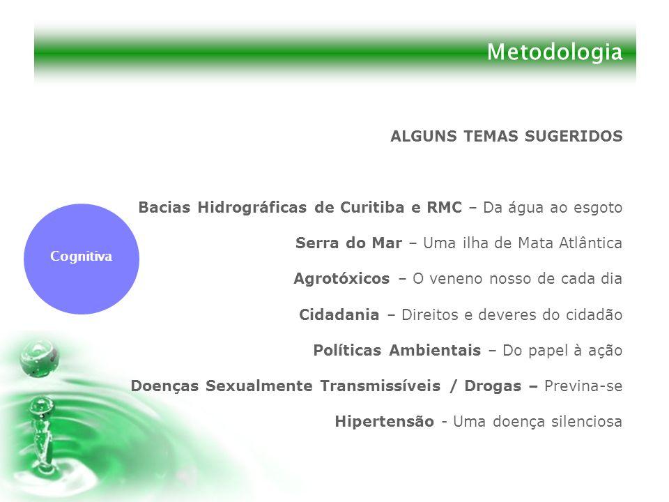 Metodologia ALGUNS TEMAS SUGERIDOS