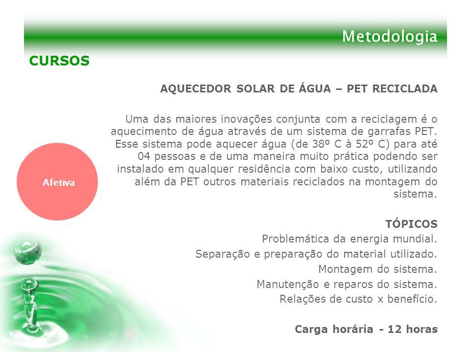 Metodologia CURSOS AQUECEDOR SOLAR DE ÁGUA – PET RECICLADA