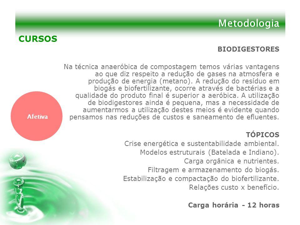 Metodologia CURSOS BIODIGESTORES