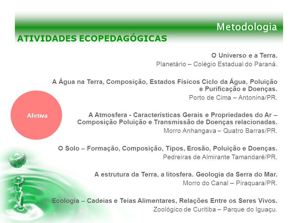 Metodologia ATIVIDADES ECOPEDAGÓGICAS O Universo e a Terra.