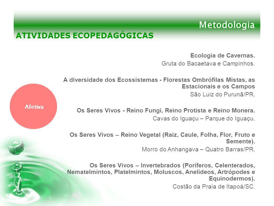 Metodologia ATIVIDADES ECOPEDAGÓGICAS Ecologia de Cavernas.