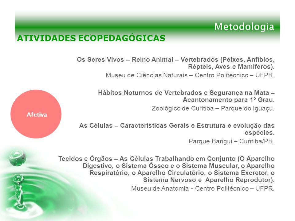 Metodologia ATIVIDADES ECOPEDAGÓGICAS