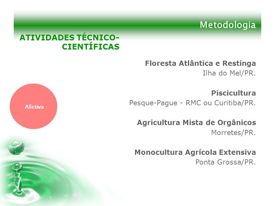 Metodologia ATIVIDADES TÉCNICO-CIENTÍFICAS