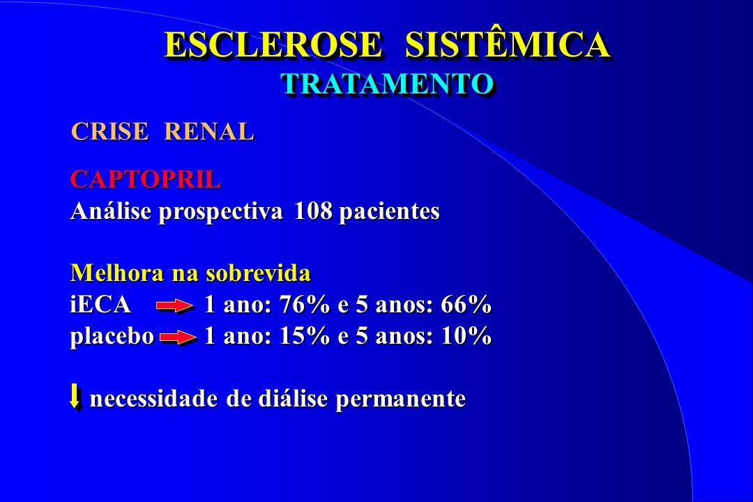 ESCLEROSE SISTÊMICA TRATAMENTO CRISE RENAL CAPTOPRIL