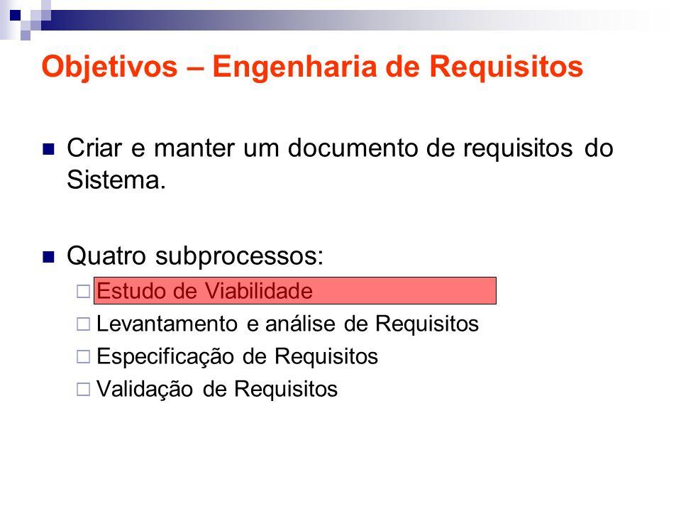 Objetivos – Engenharia de Requisitos