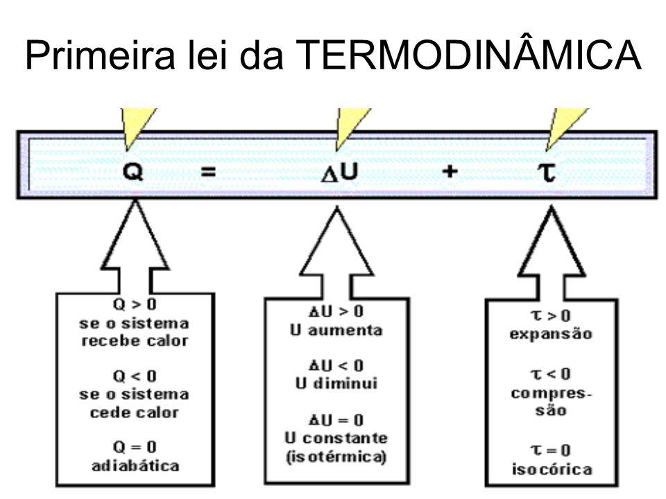 Qual a primeira lei da termodinâmica