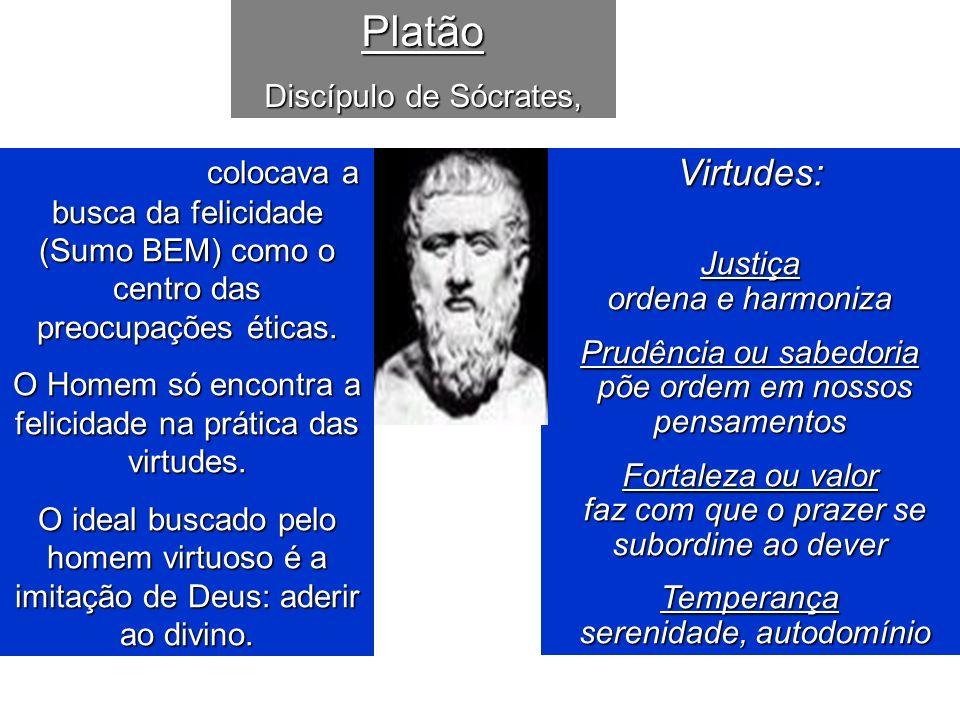 Platão Virtudes: Discípulo de Sócrates,