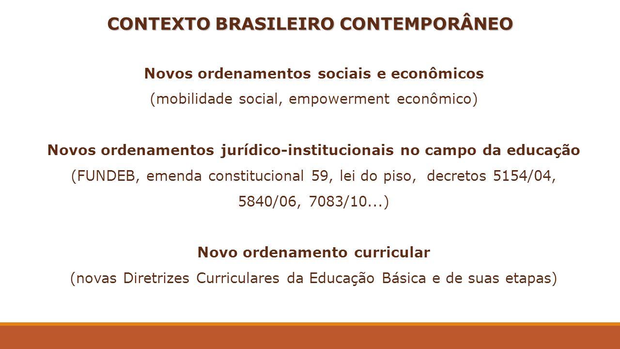 CONTEXTO BRASILEIRO CONTEMPORÂNEO
