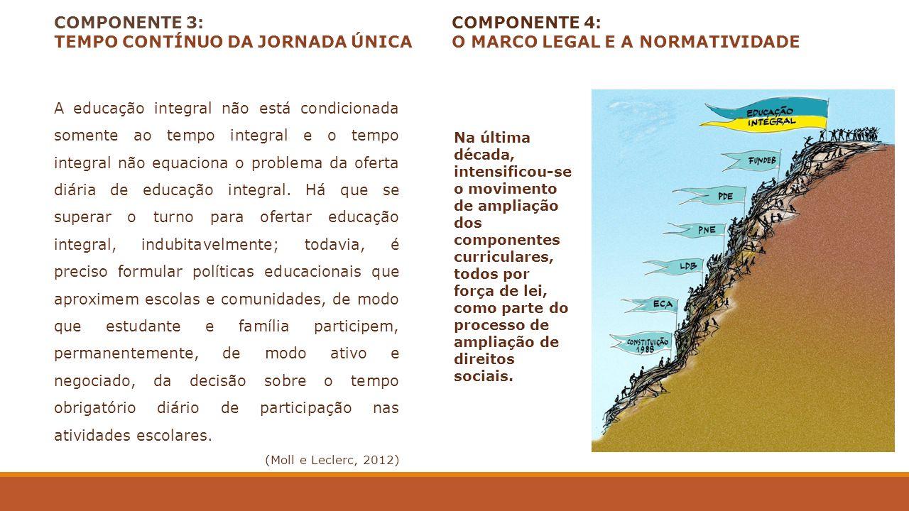 TEMPO CONTÍNUO DA JORNADA ÚNICA COMPONENTE 4: