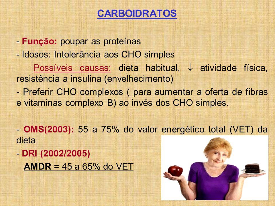 CARBOIDRATOS - Função: poupar as proteínas