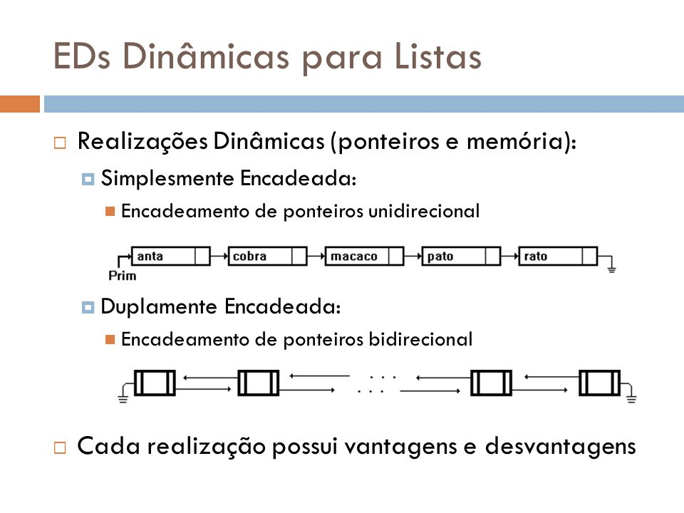 EDs Dinâmicas para Listas