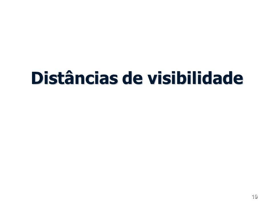 Distâncias de visibilidade