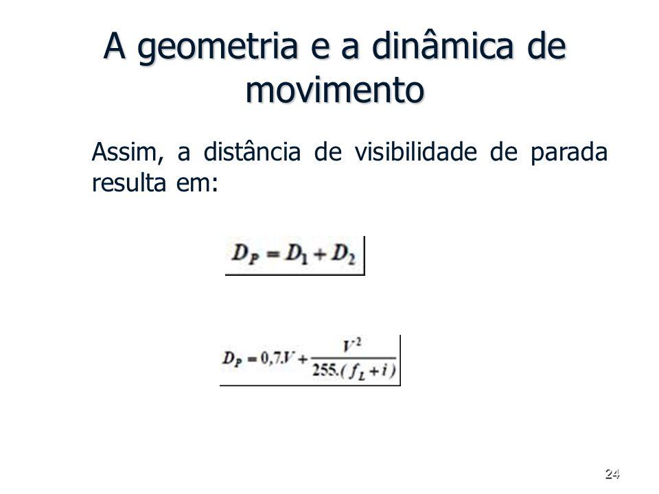A geometria e a dinâmica de movimento