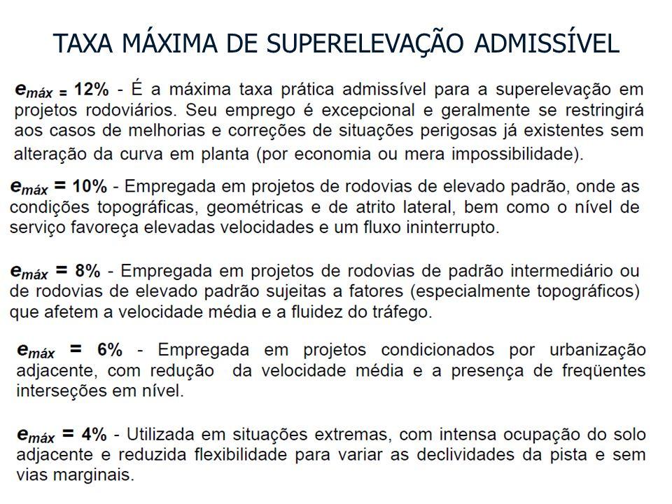 TAXA MÁXIMA DE SUPERELEVAÇÃO ADMISSÍVEL