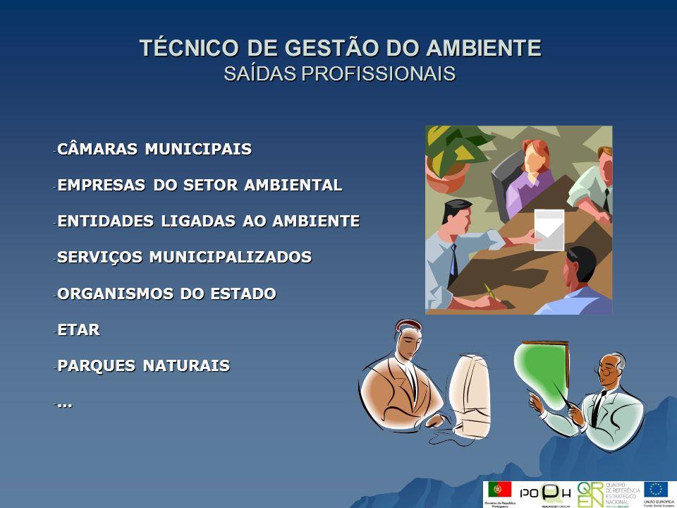 TÉCNICO DE GESTÃO DO AMBIENTE SAÍDAS PROFISSIONAIS