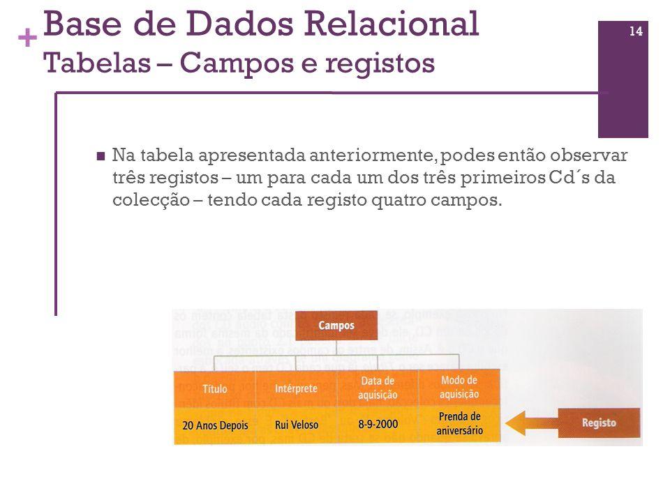 Base de Dados Relacional Tabelas – Campos e registos