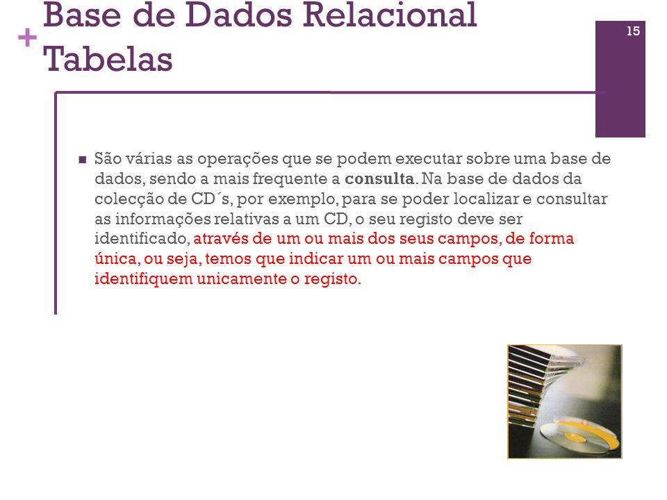 Base de Dados Relacional Tabelas