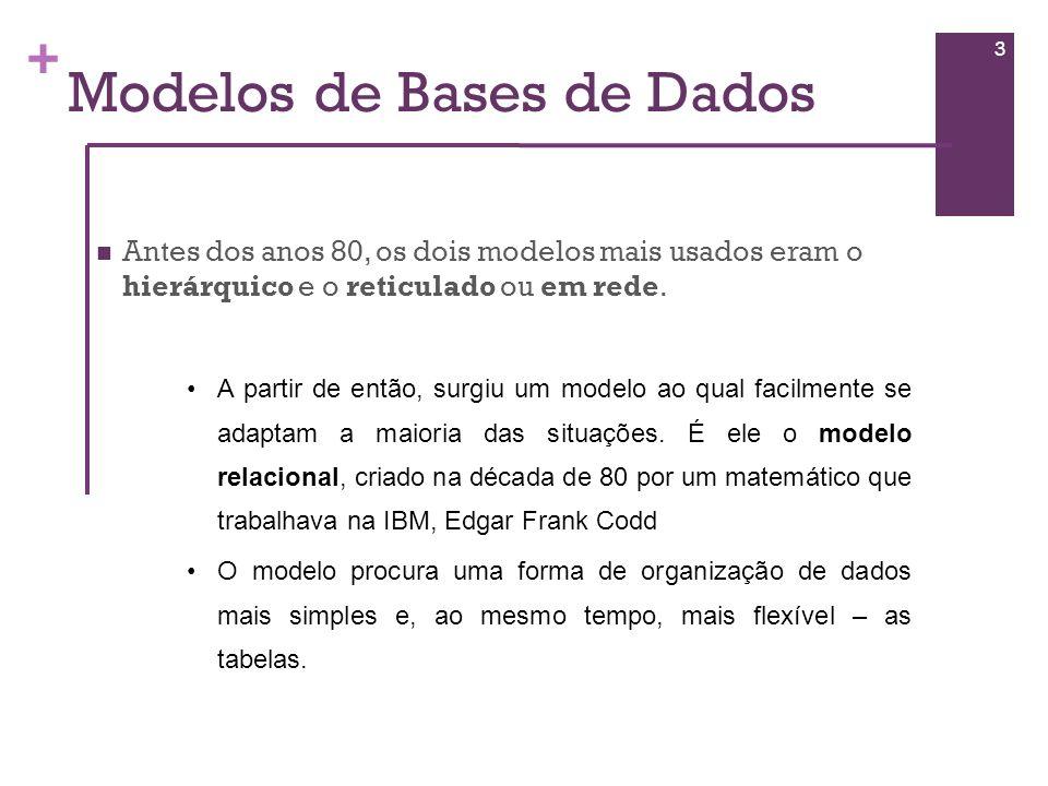 Modelos de Bases de Dados