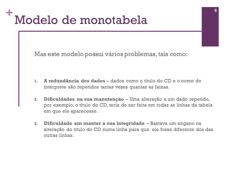 Modelo de monotabela Mas este modelo possui vários problemas, tais como: