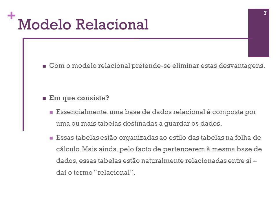 Modelo Relacional Com o modelo relacional pretende-se eliminar estas desvantagens. Em que consiste