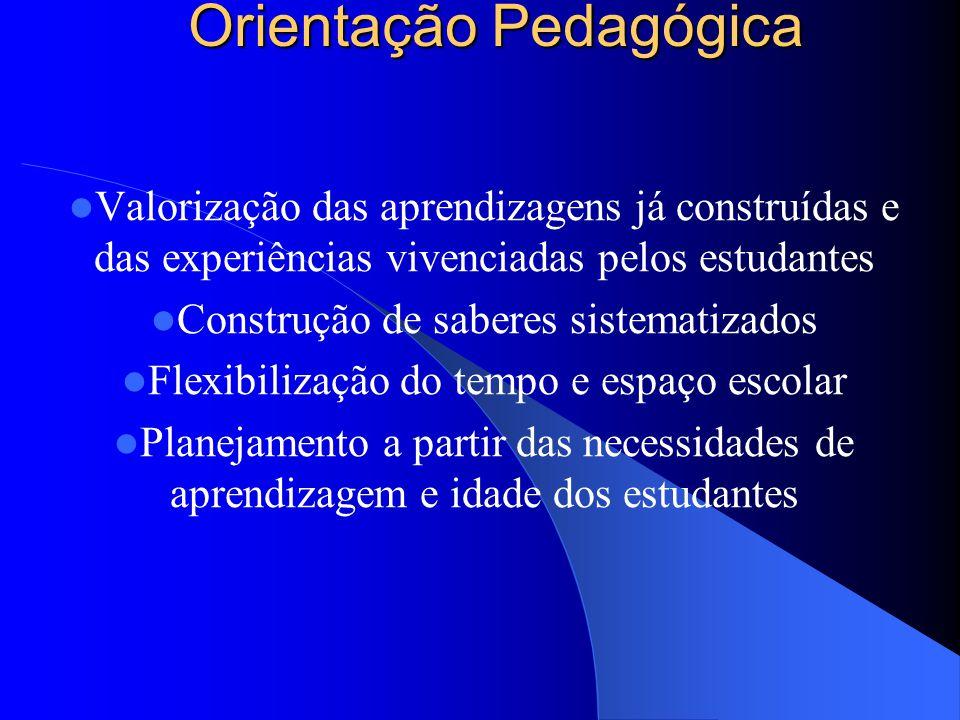 Orientação Pedagógica
