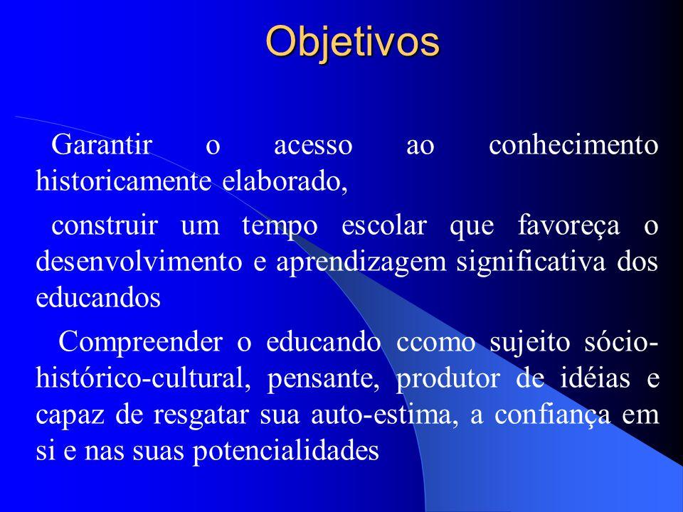 Objetivos Garantir o acesso ao conhecimento historicamente elaborado,