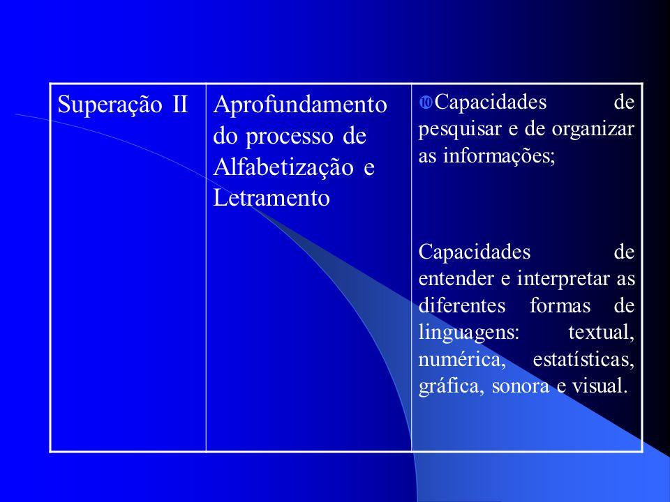 Aprofundamento do processo de Alfabetização e Letramento