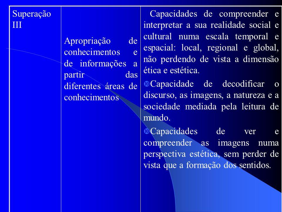 Superação III Apropriação de conhecimentos e de informações a partir das diferentes áreas de conhecimentos.